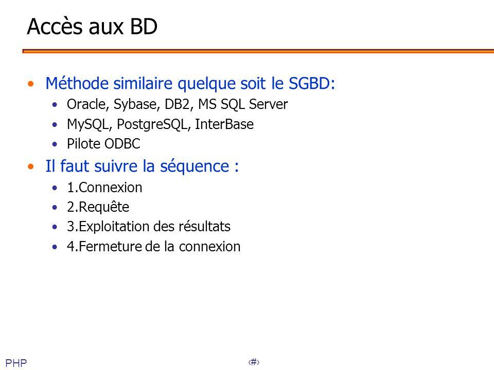 Accès aux BD Méthode similaire quelque soit le SGBD: