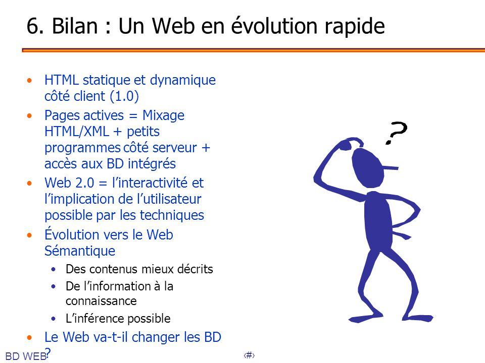 6. Bilan : Un Web en évolution rapide