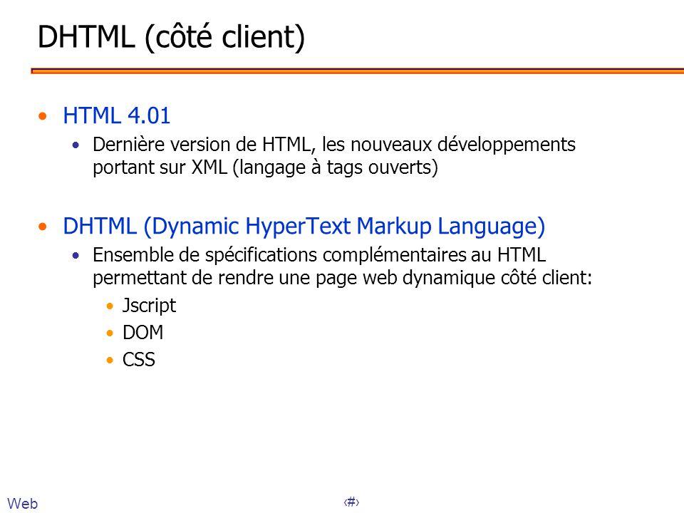 DHTML (côté client) HTML 4.01