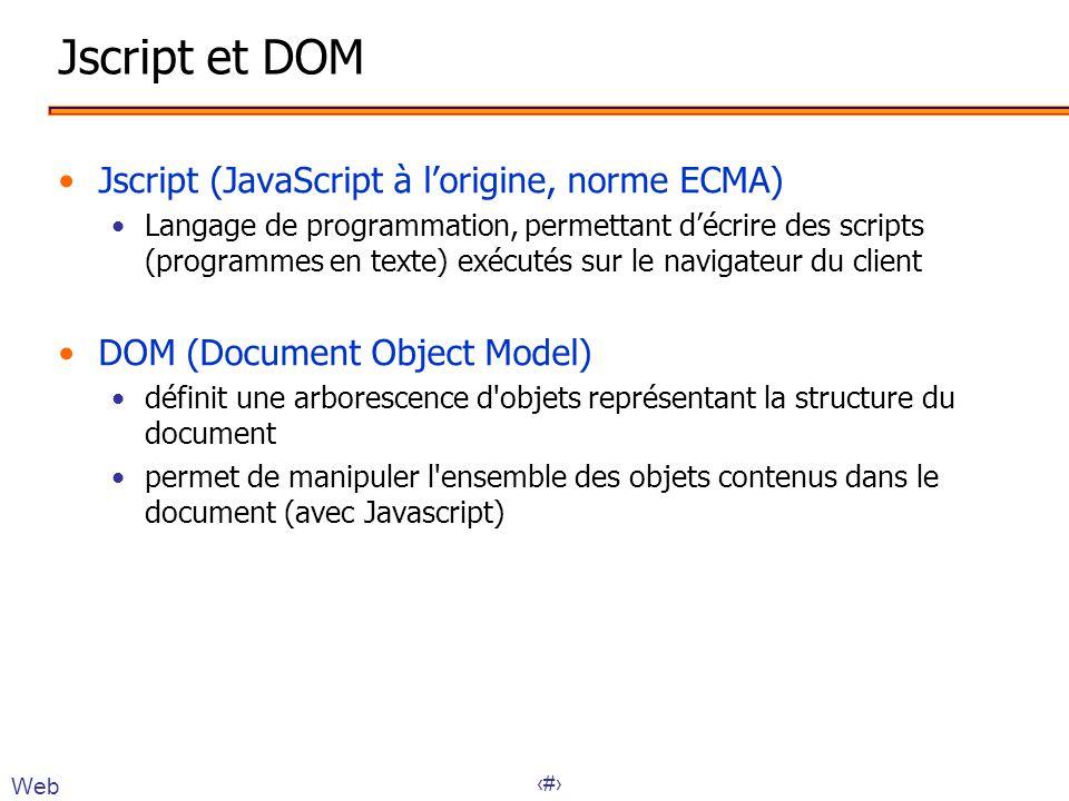Jscript et DOM Jscript (JavaScript à l'origine, norme ECMA)