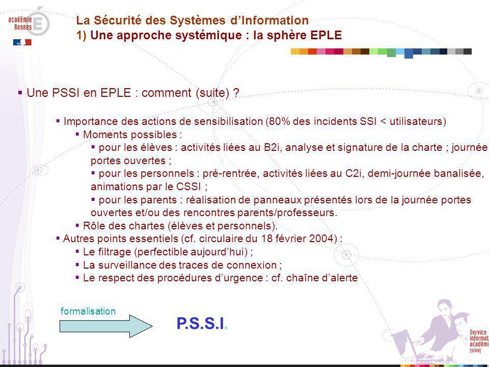 La Sécurité des Systèmes d'Information 1) Une approche systémique : la sphère EPLE