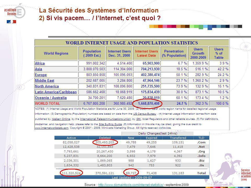 La Sécurité des Systèmes d'Information 2) Si vis pacem… / l'Internet, c'est quoi