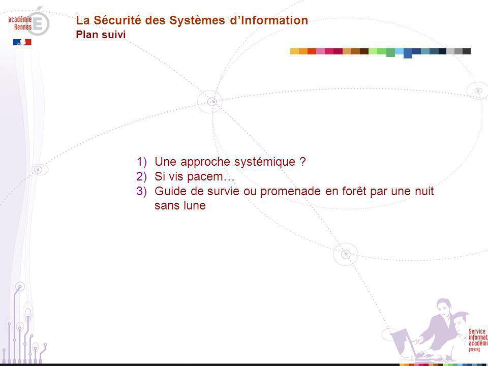 La Sécurité des Systèmes d'Information Plan suivi