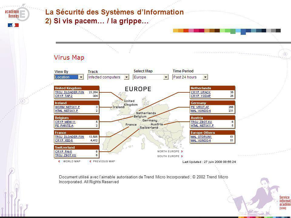 La Sécurité des Systèmes d'Information 2) Si vis pacem… / la grippe…