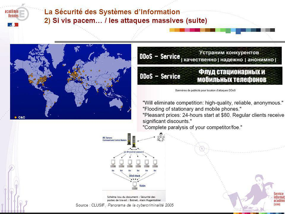 La Sécurité des Systèmes d'Information 2) Si vis pacem… / les attaques massives (suite)