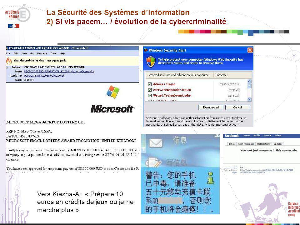 La Sécurité des Systèmes d'Information 2) Si vis pacem… / évolution de la cybercriminalité