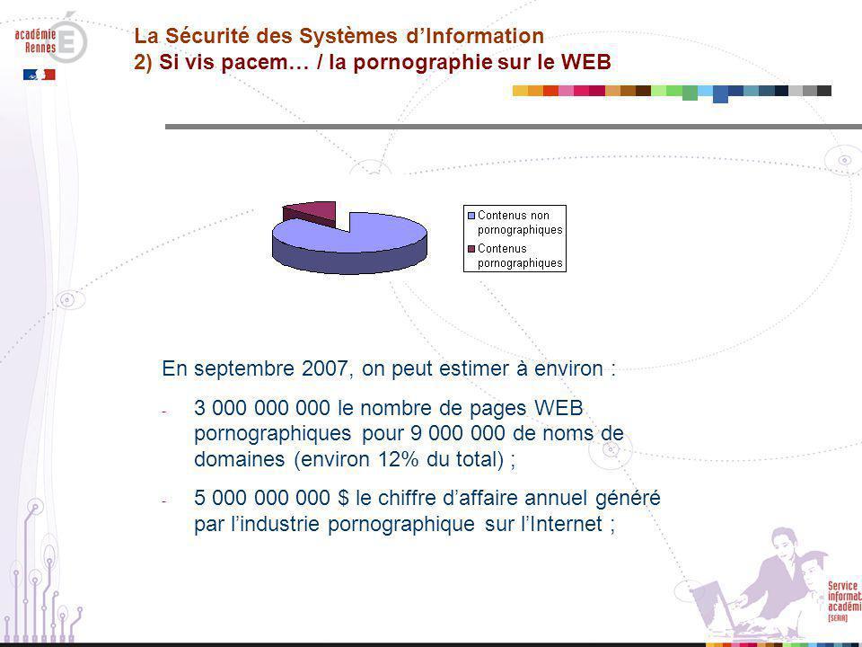 La Sécurité des Systèmes d'Information 2) Si vis pacem… / la pornographie sur le WEB