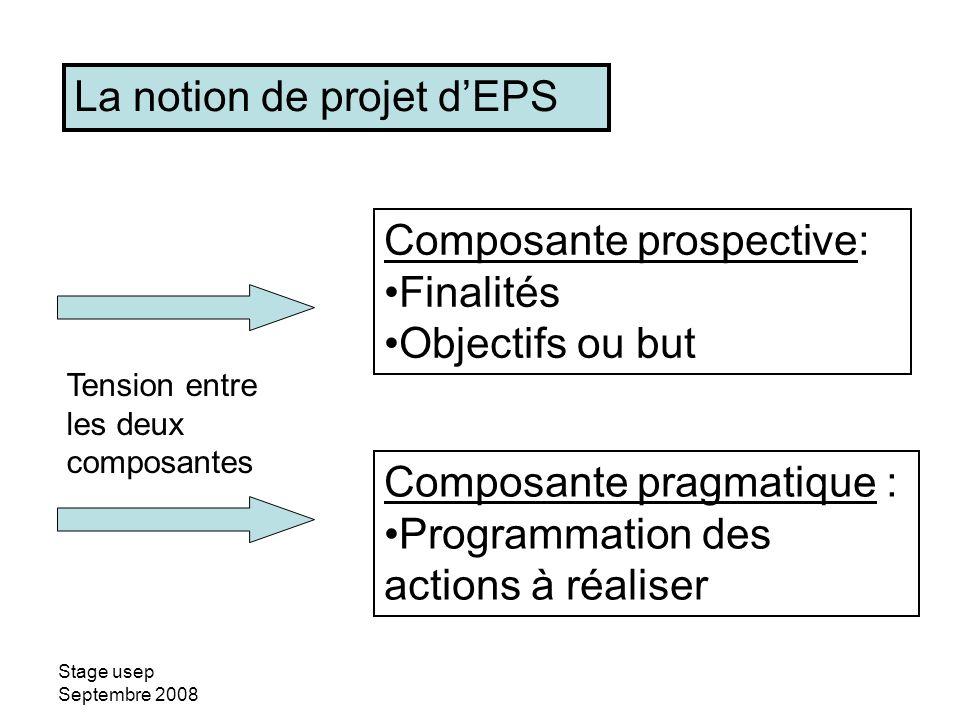 La notion de projet d'EPS