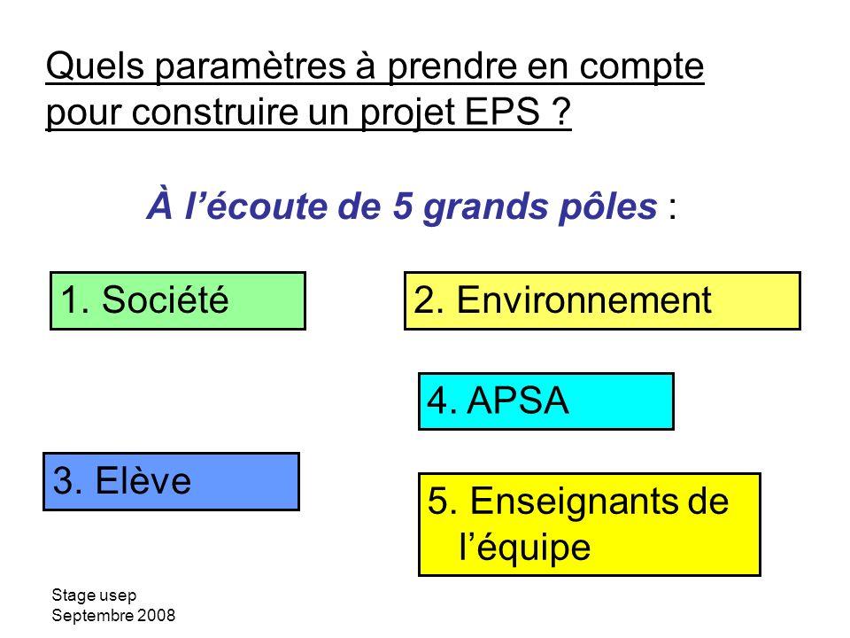 Quels paramètres à prendre en compte pour construire un projet EPS