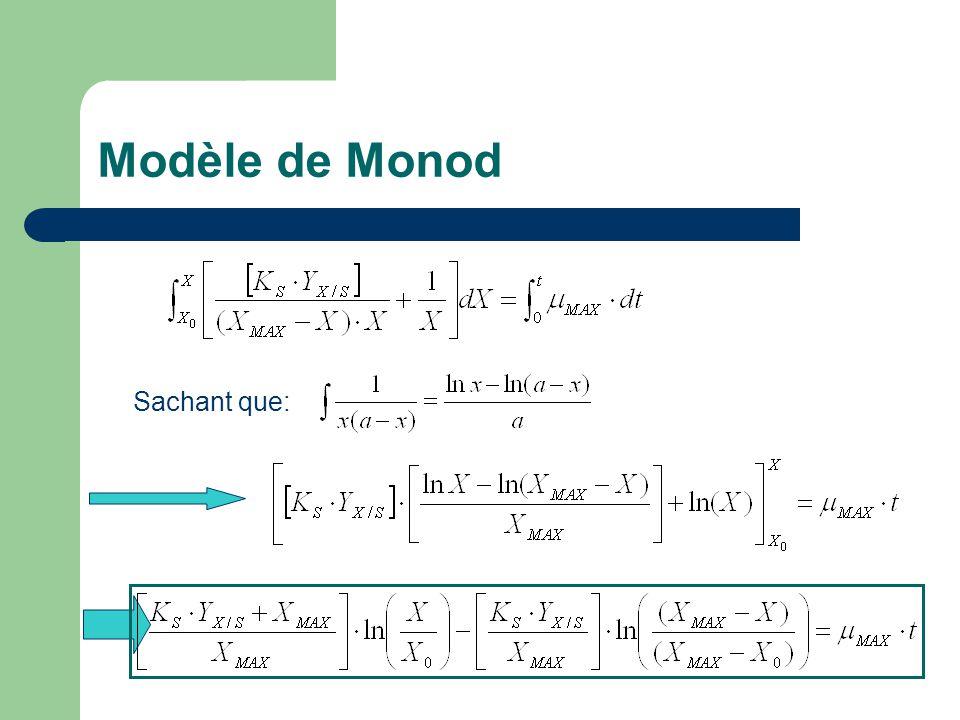 Modèle de Monod Sachant que: