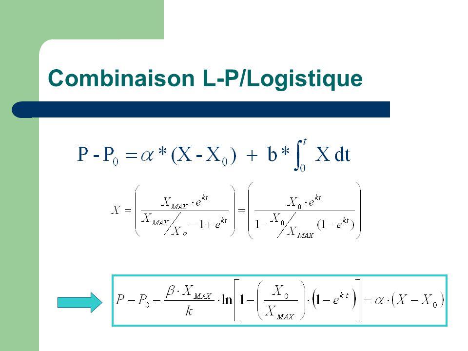 Combinaison L-P/Logistique