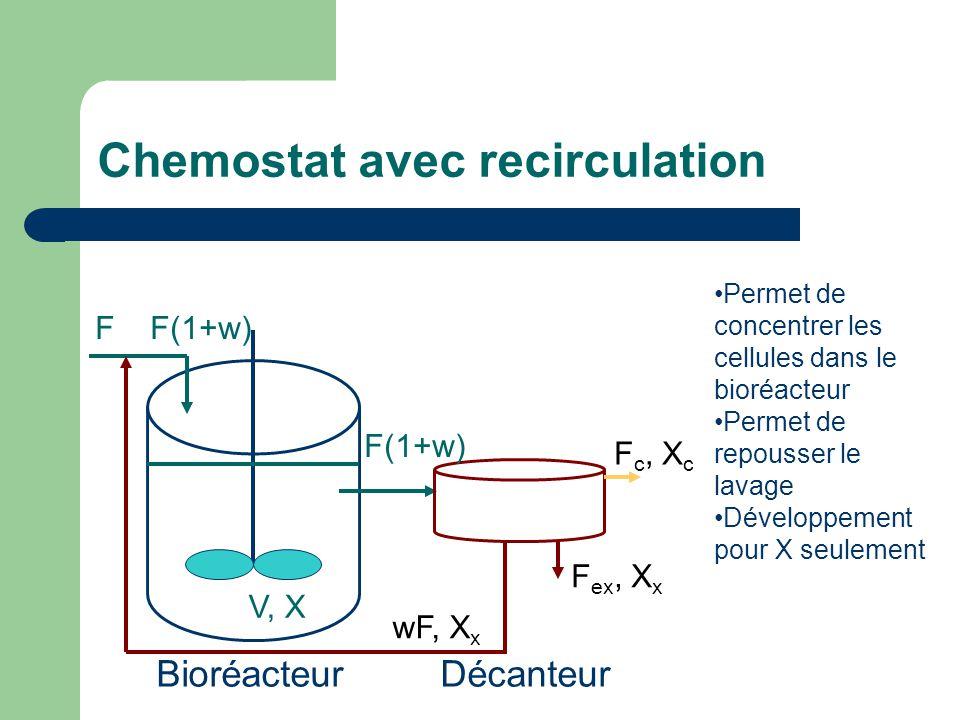 Chemostat avec recirculation
