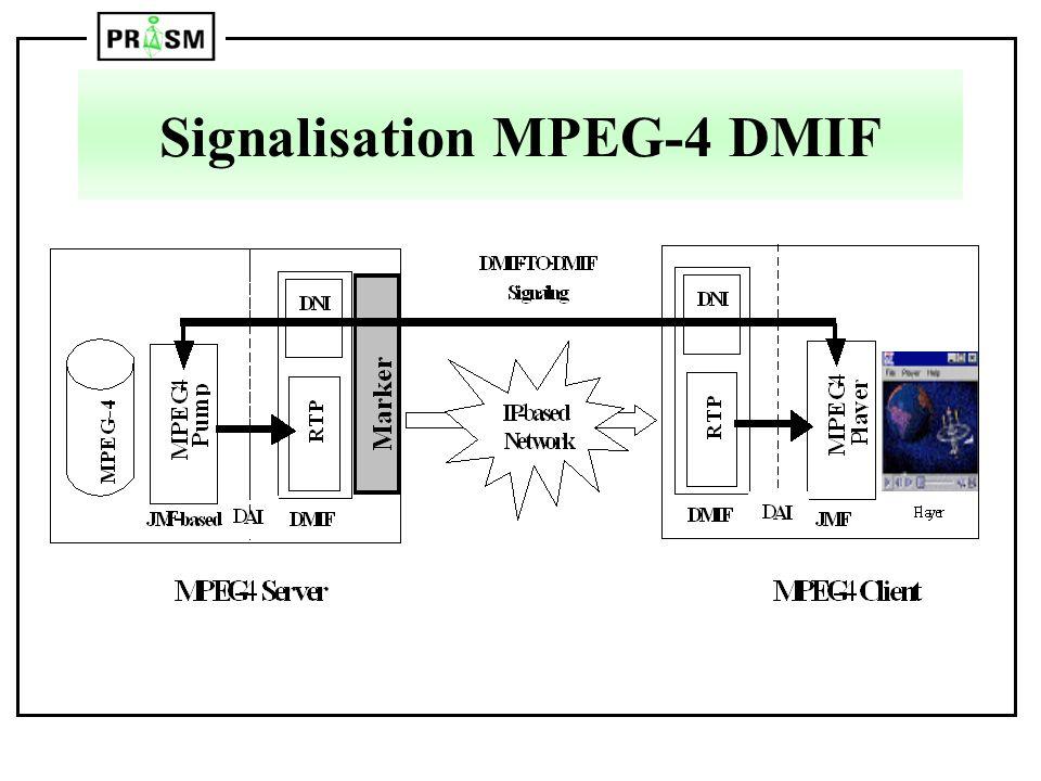 Signalisation MPEG-4 DMIF