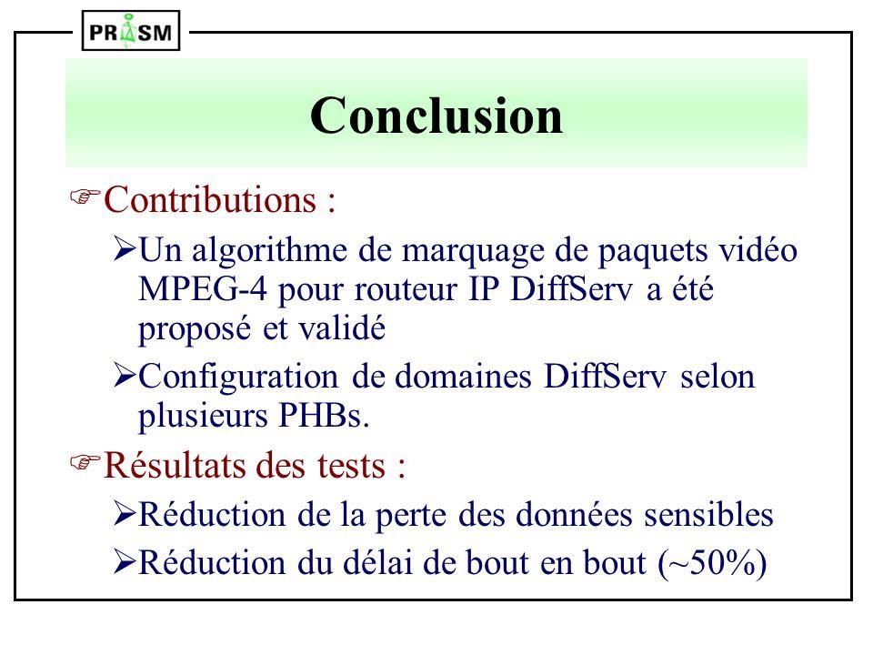 Conclusion Contributions : Résultats des tests :
