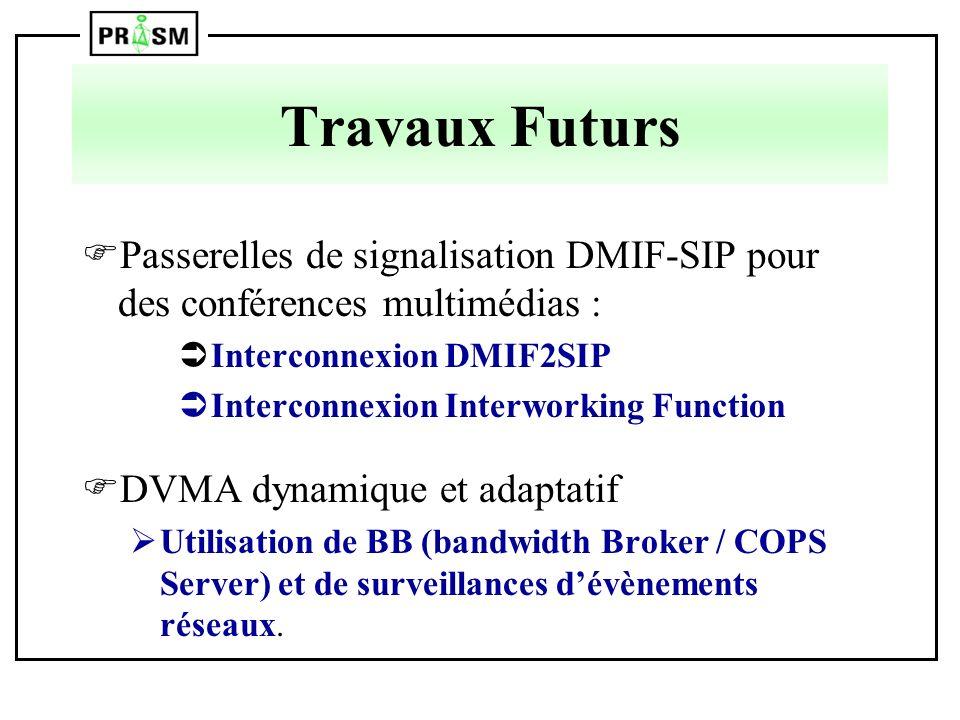 Travaux FutursPasserelles de signalisation DMIF-SIP pour des conférences multimédias : Interconnexion DMIF2SIP.