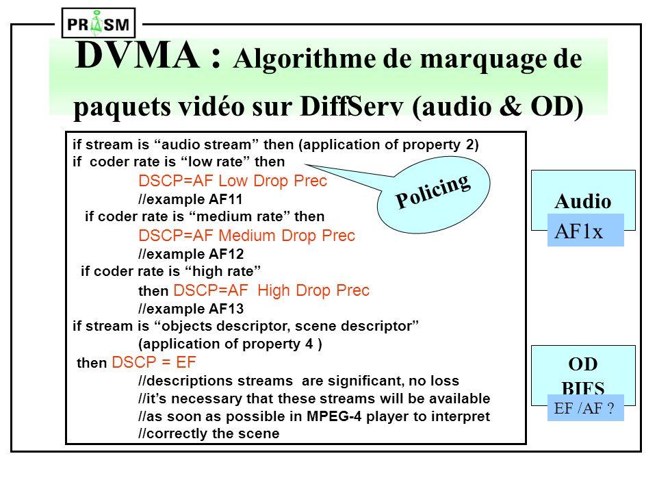 DVMA : Algorithme de marquage de paquets vidéo sur DiffServ (audio & OD)