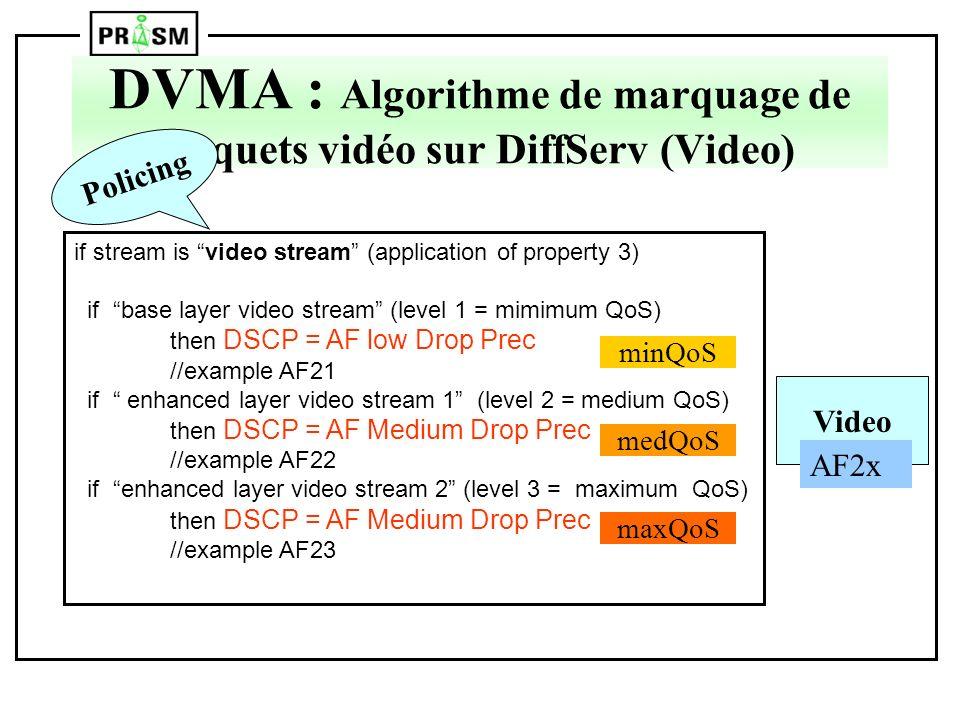 DVMA : Algorithme de marquage de paquets vidéo sur DiffServ (Video)