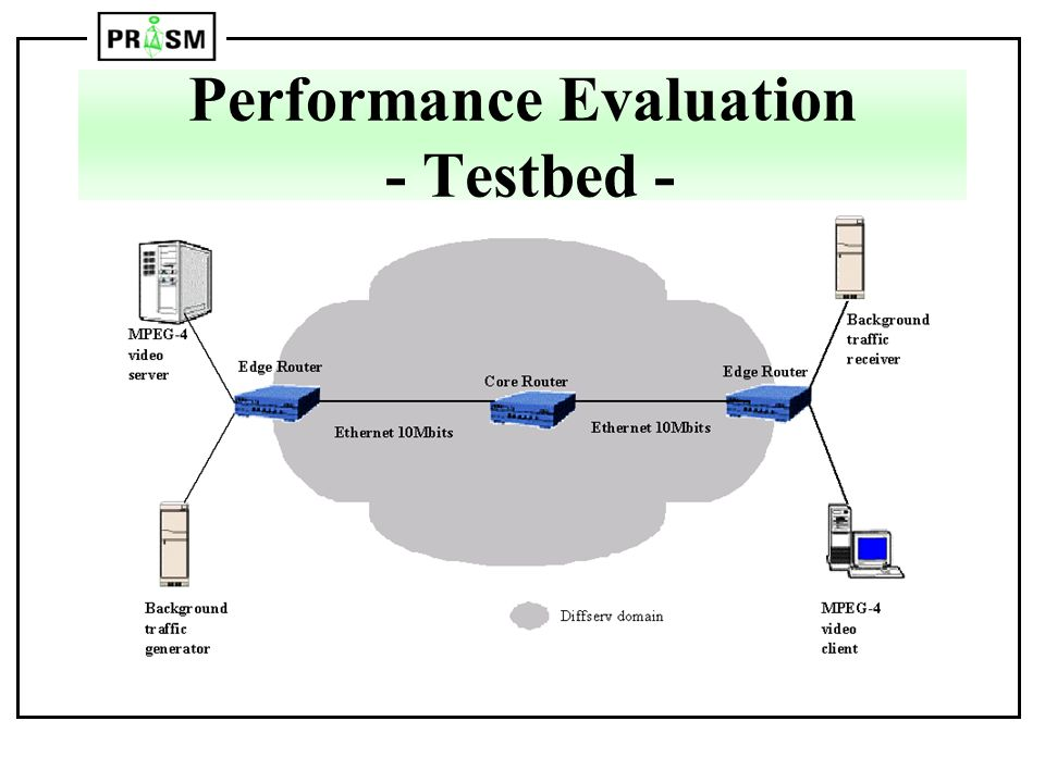 Performance Evaluation - Testbed -