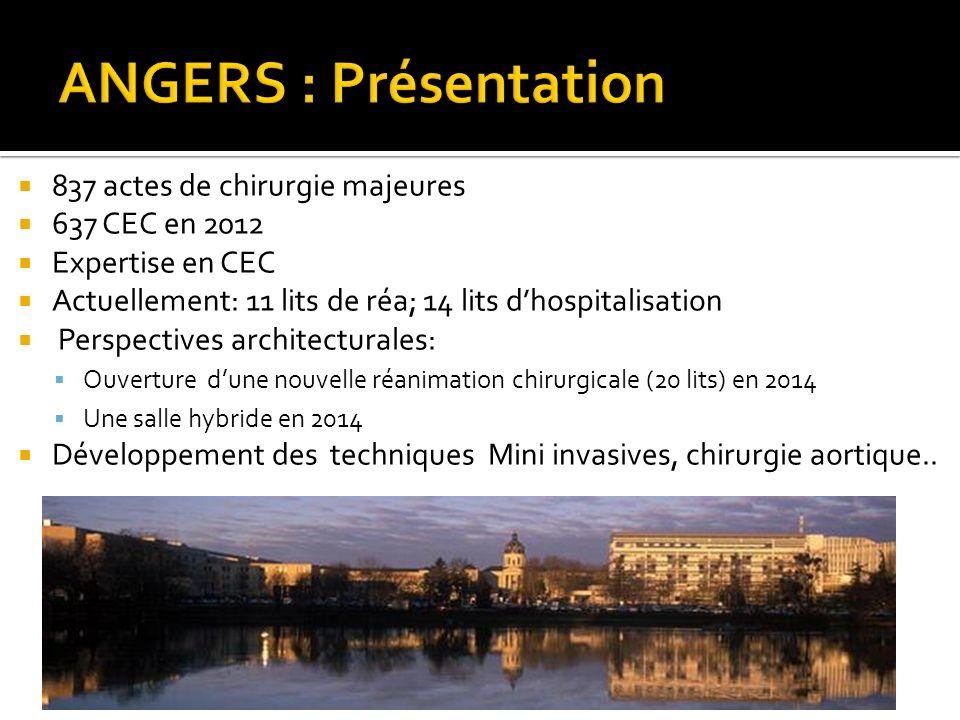 ANGERS : Présentation 837 actes de chirurgie majeures 637 CEC en 2012
