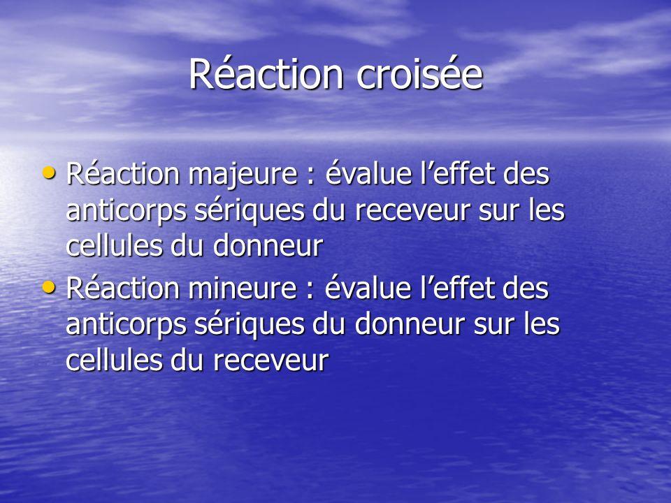 Réaction croisée Réaction majeure : évalue l'effet des anticorps sériques du receveur sur les cellules du donneur.