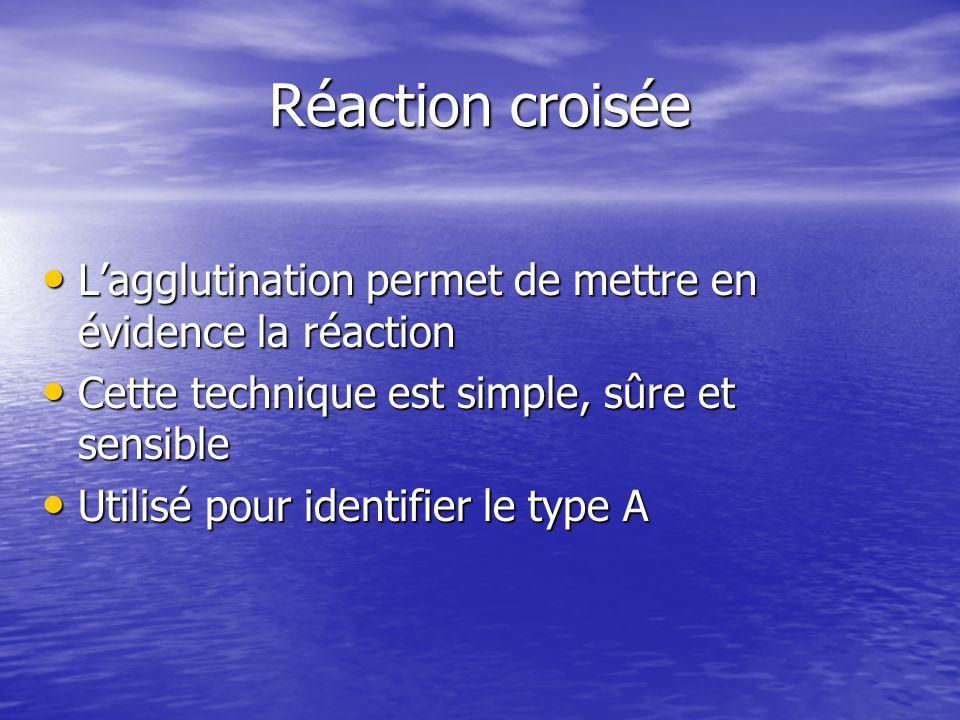 Réaction croisée L'agglutination permet de mettre en évidence la réaction. Cette technique est simple, sûre et sensible.