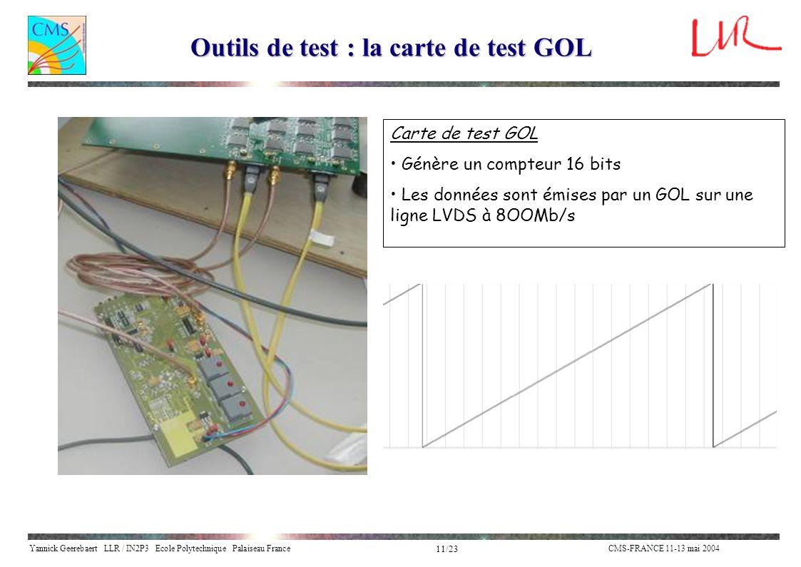 Outils de test : la carte de test GOL