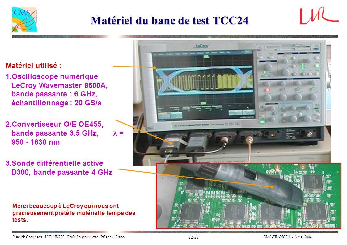 Matériel du banc de test TCC24