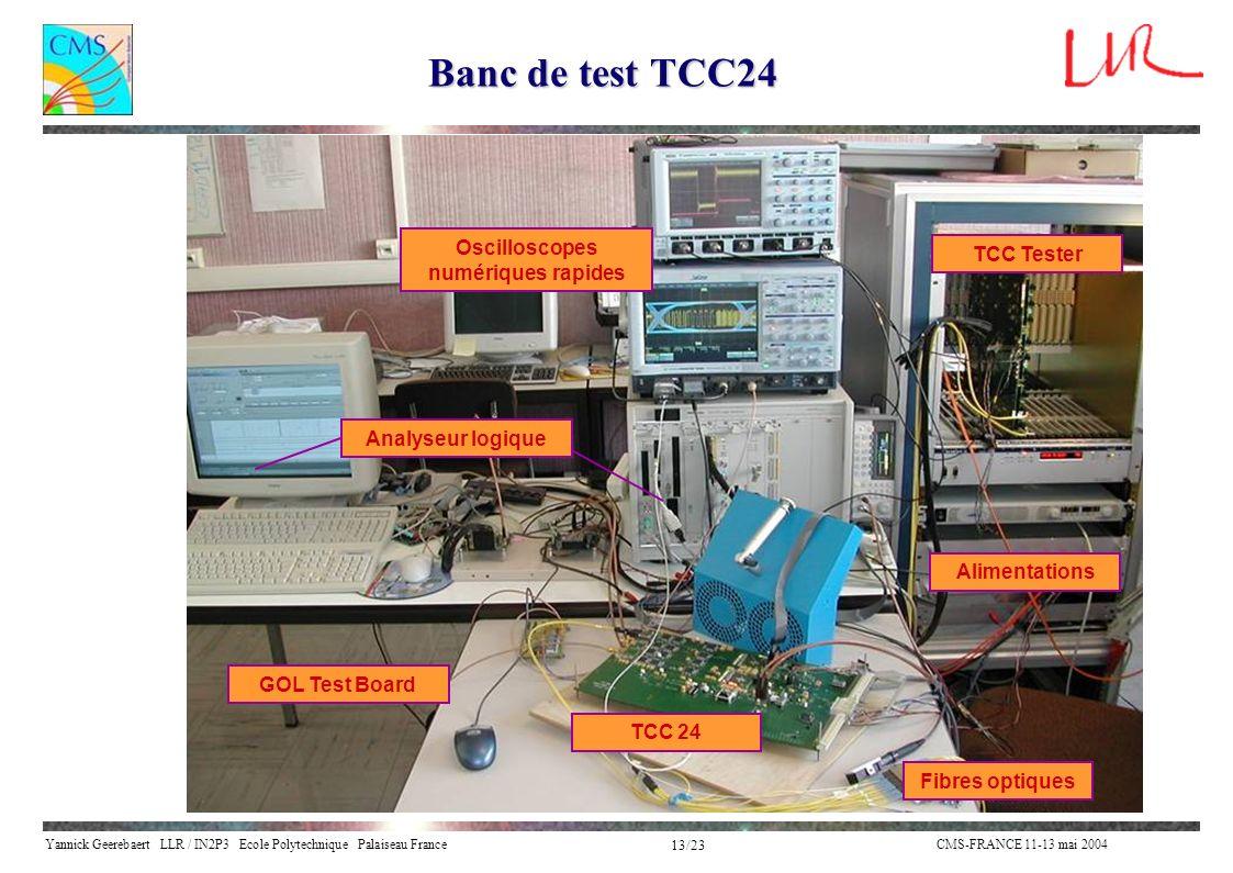 Oscilloscopes numériques rapides