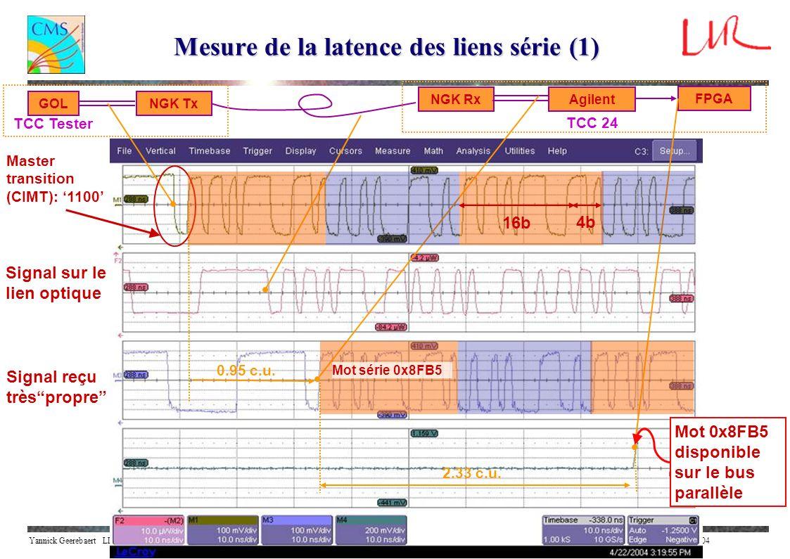 Mesure de la latence des liens série (1)