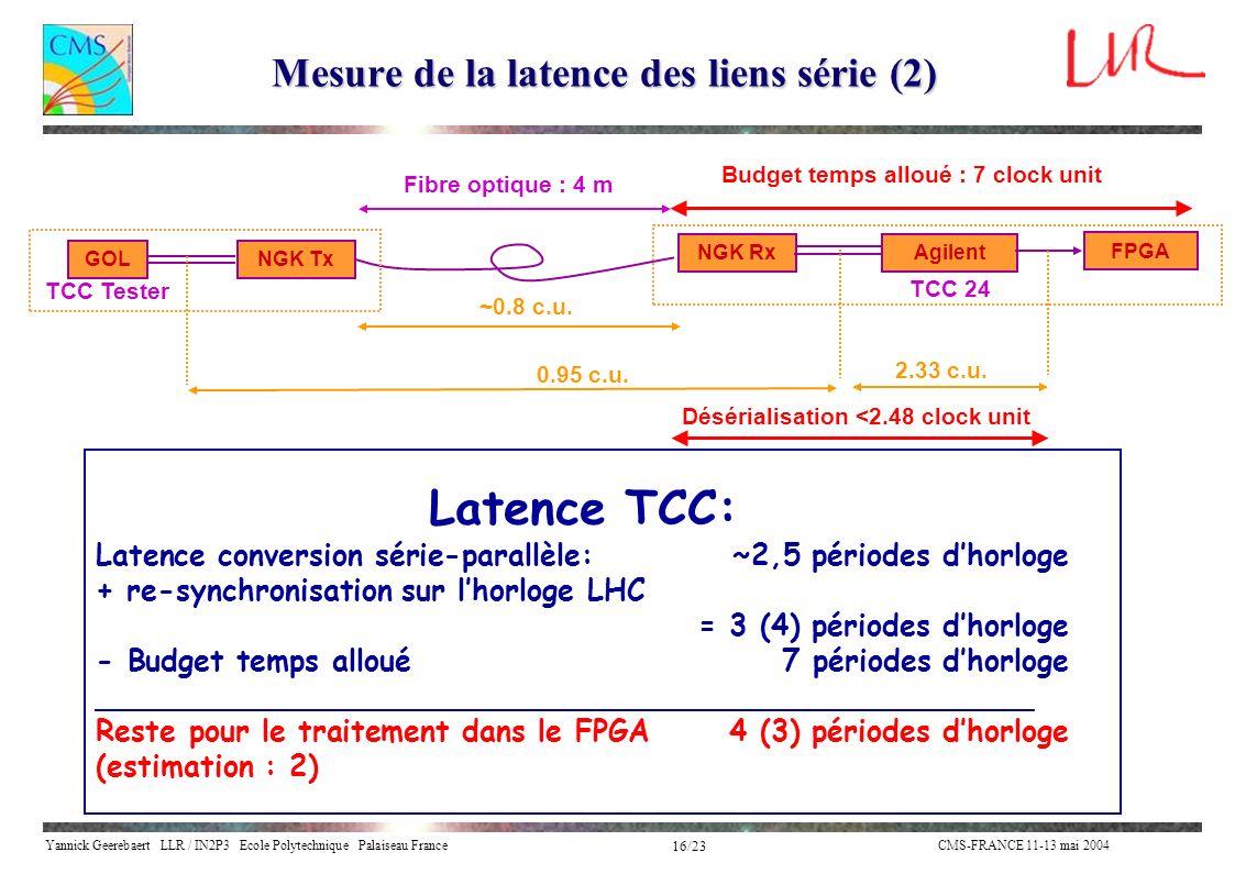 Mesure de la latence des liens série (2)