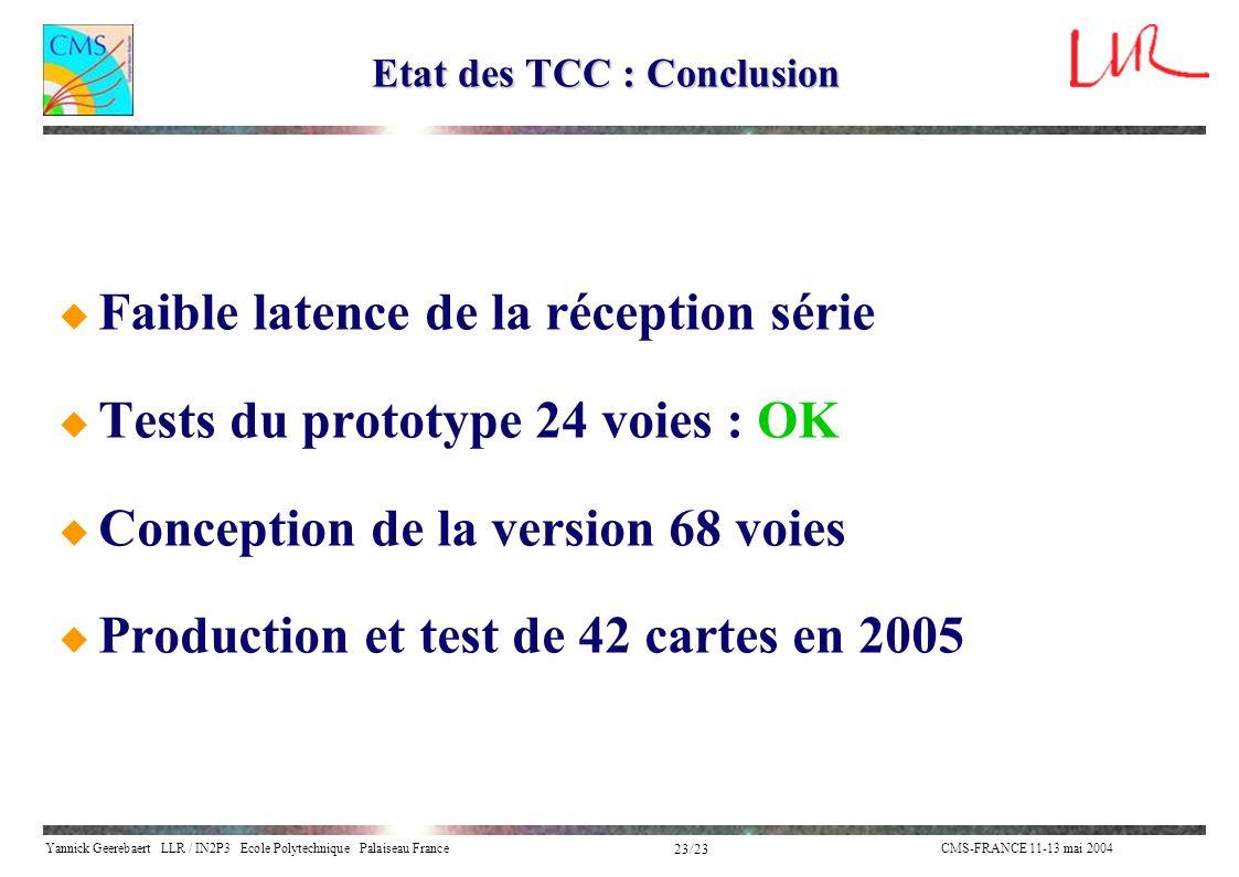 Etat des TCC : Conclusion