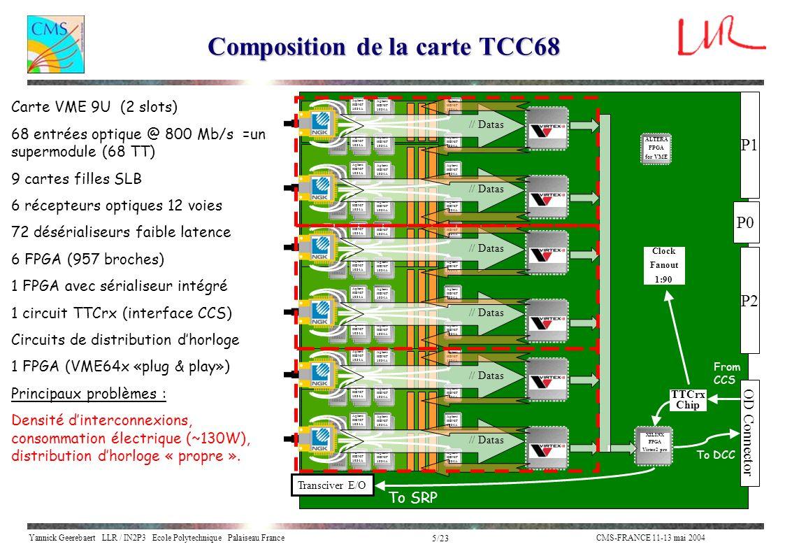 Composition de la carte TCC68