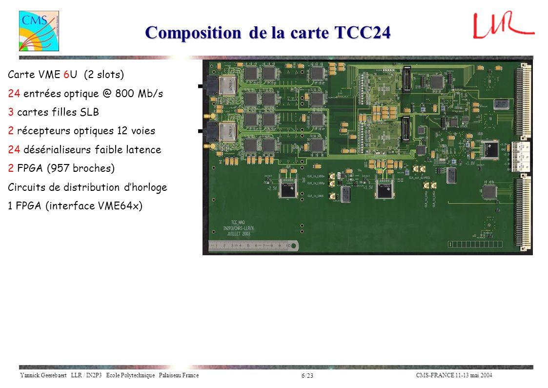 Composition de la carte TCC24
