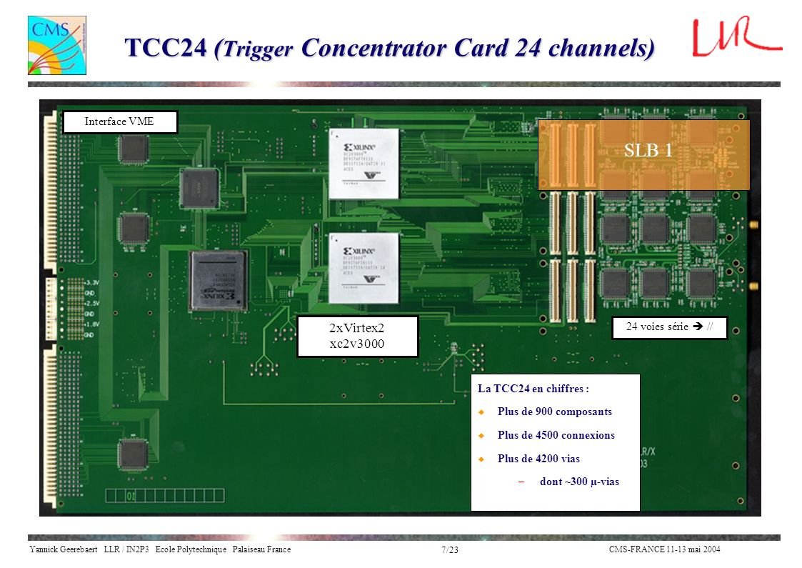 TCC24 (Trigger Concentrator Card 24 channels)