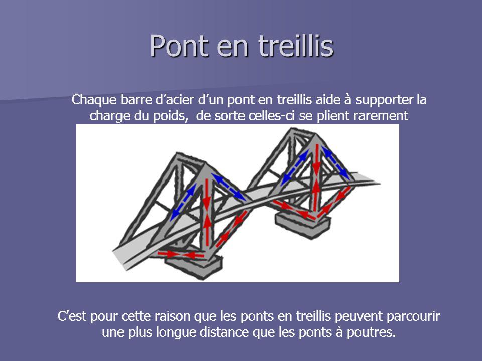 Pont en treillis Chaque barre d'acier d'un pont en treillis aide à supporter la charge du poids, de sorte celles-ci se plient rarement.
