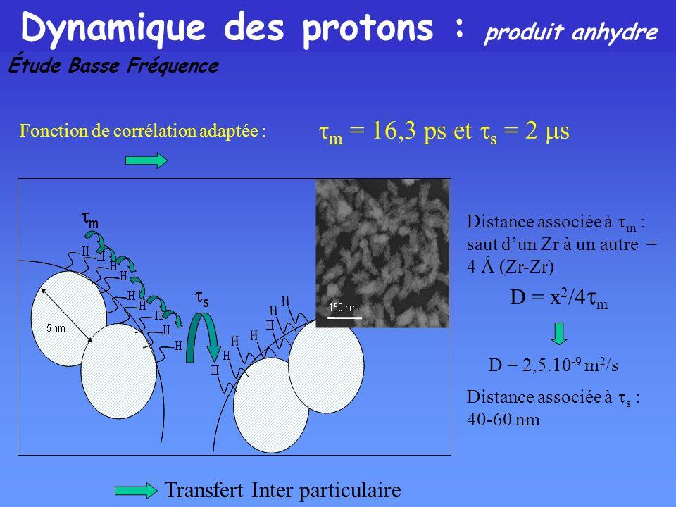 Dynamique des protons : produit anhydre