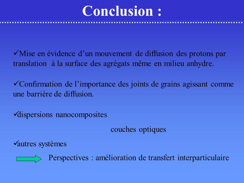 Conclusion : Mise en évidence d'un mouvement de diffusion des protons par translation à la surface des agrégats même en milieu anhydre.