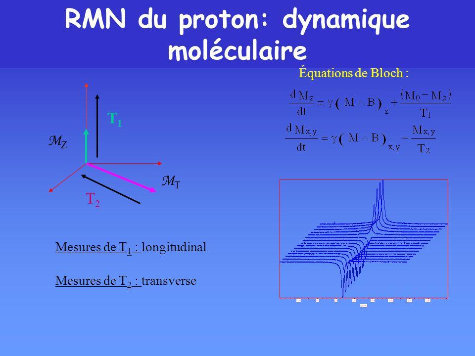 RMN du proton: dynamique moléculaire