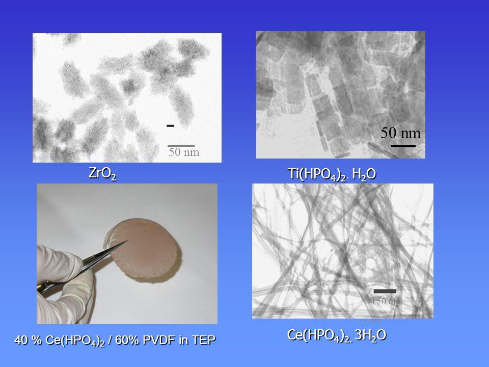 50 nm ZrO2 Ti(HPO4)2. H2O Ce(HPO4)2. 3H2O 50 nm