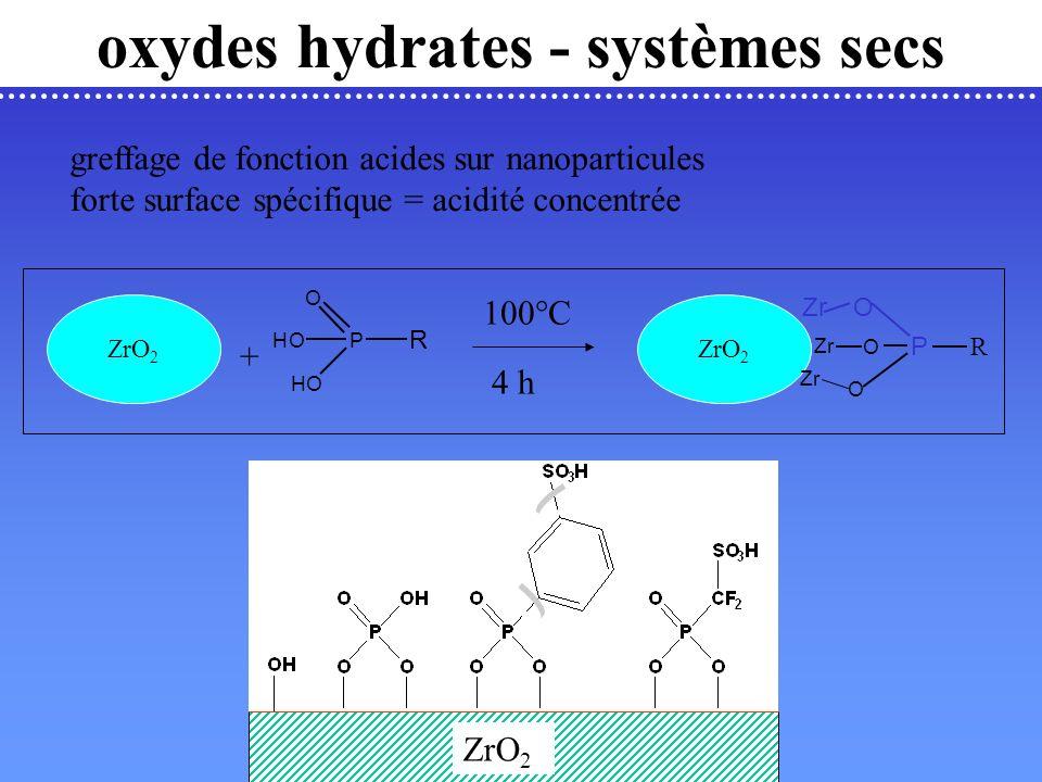 oxydes hydrates - systèmes secs