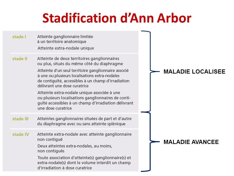 Stadification d'Ann Arbor