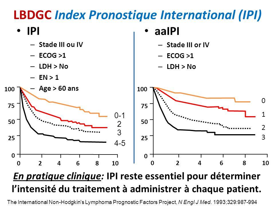 LBDGC Index Pronostique International (IPI)