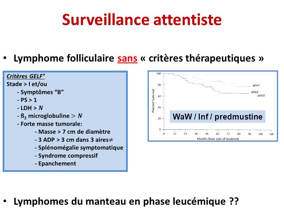 Surveillance attentiste