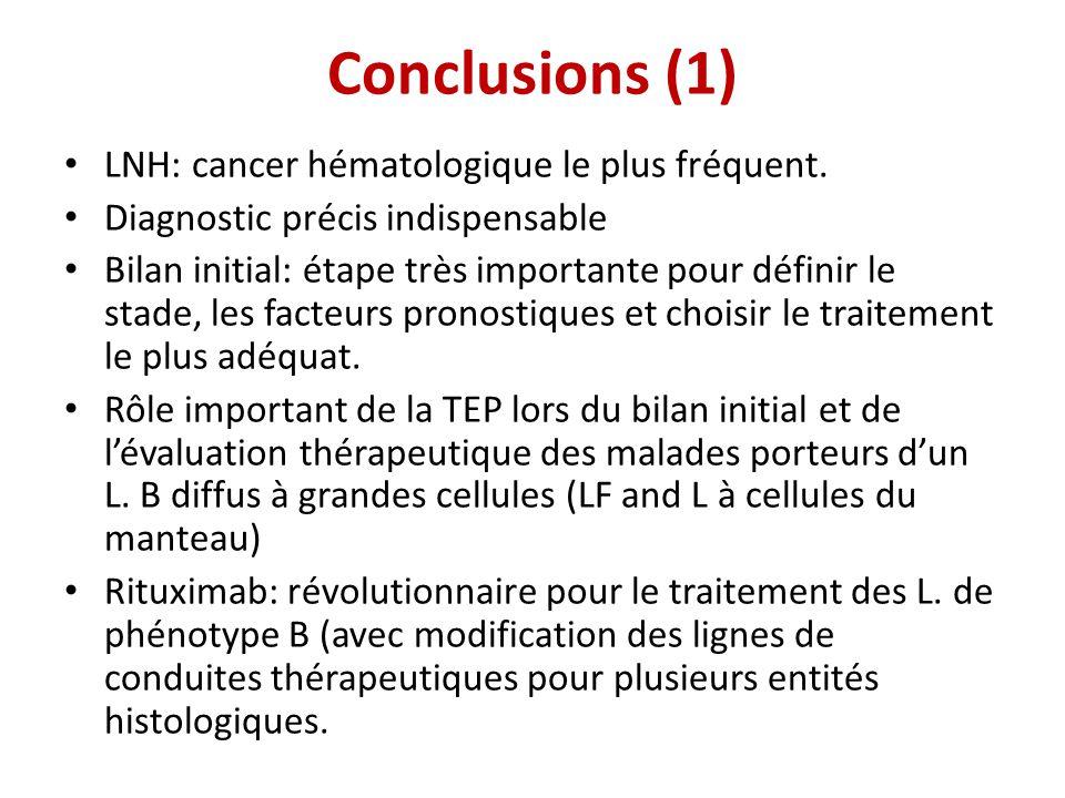 Conclusions (1) LNH: cancer hématologique le plus fréquent.
