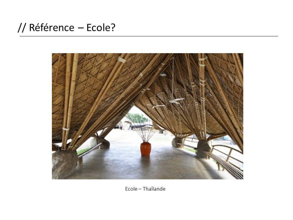 // Référence – Ecole Ecole – Thaïlande