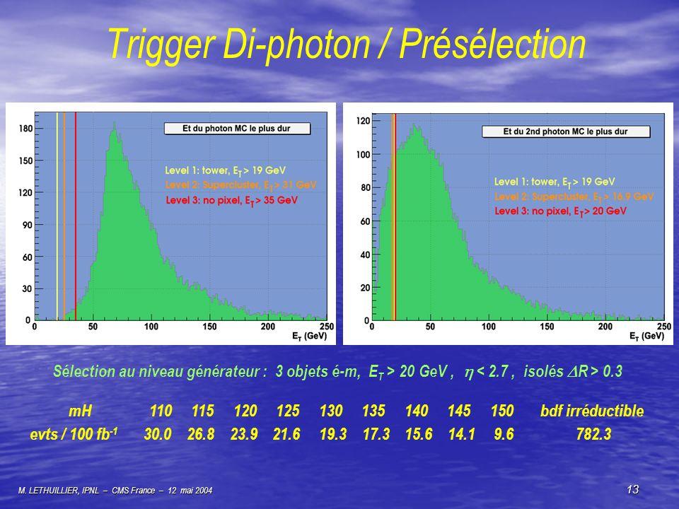 Trigger Di-photon / Présélection