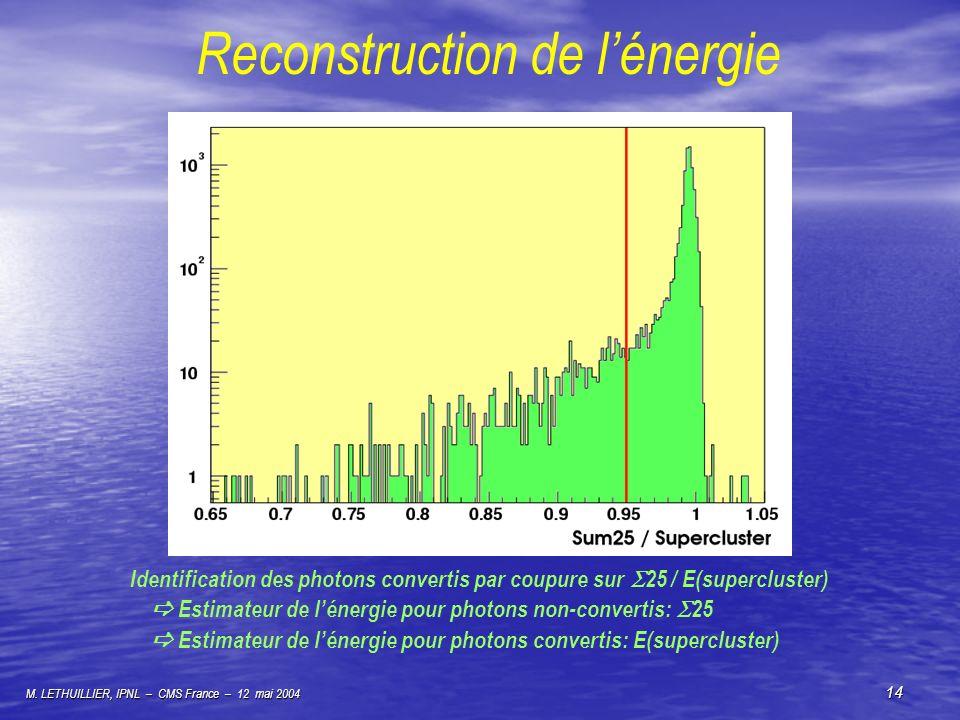 Reconstruction de l'énergie