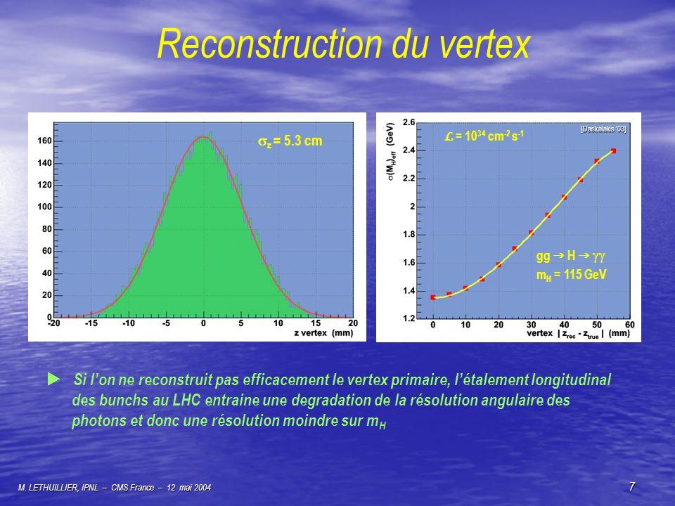 Reconstruction du vertex