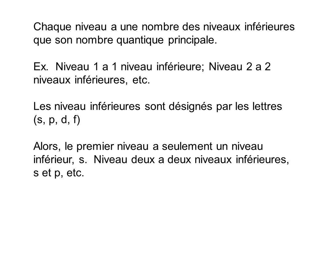 Chaque niveau a une nombre des niveaux inférieures que son nombre quantique principale.