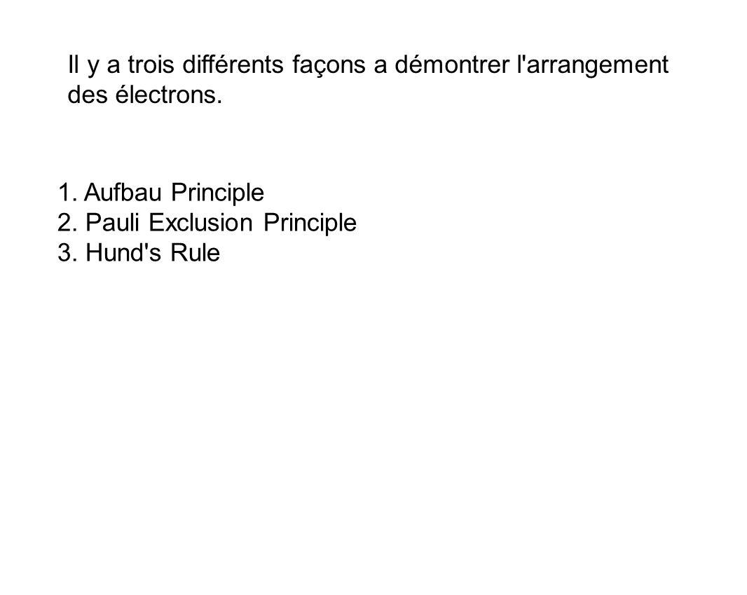 Il y a trois différents façons a démontrer l arrangement des électrons.